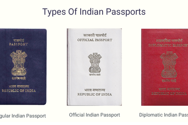 Indian Passport Power Rank in world. How powerful is your passport?
