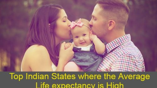 Top Indian states where the average life expectancy is high popular in India
